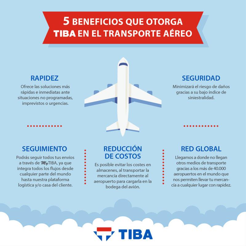 Transporte aéreo | TIBA
